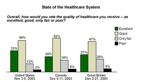 canadian health care system essays  manyessayscom canadian healthcare vs u s health care essay